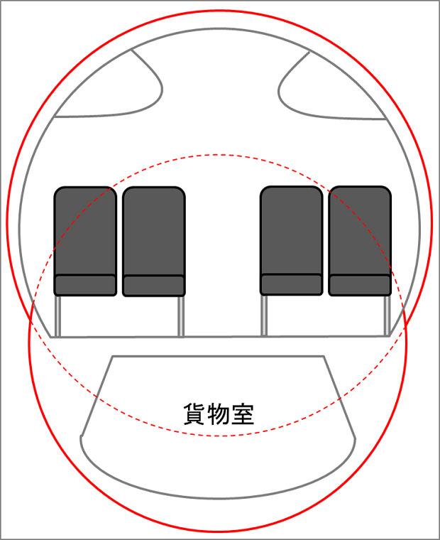 170702 エンブラエル190ダブルバブル構造